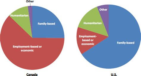 How is unemployment linked to poverty? Voices of Youth